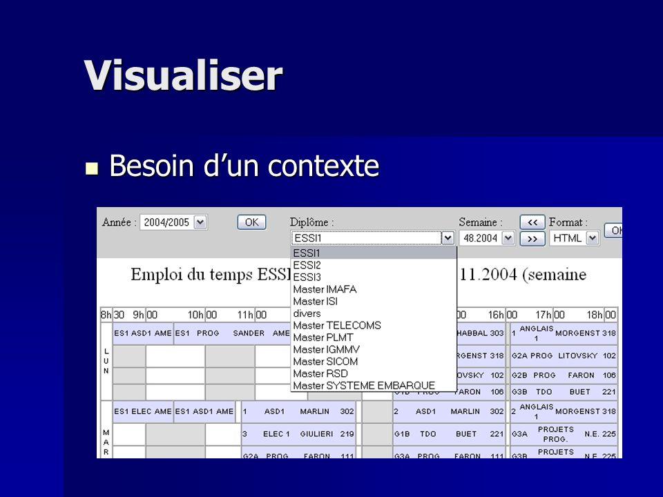 Visualiser Besoin dun contexte Besoin dun contexte