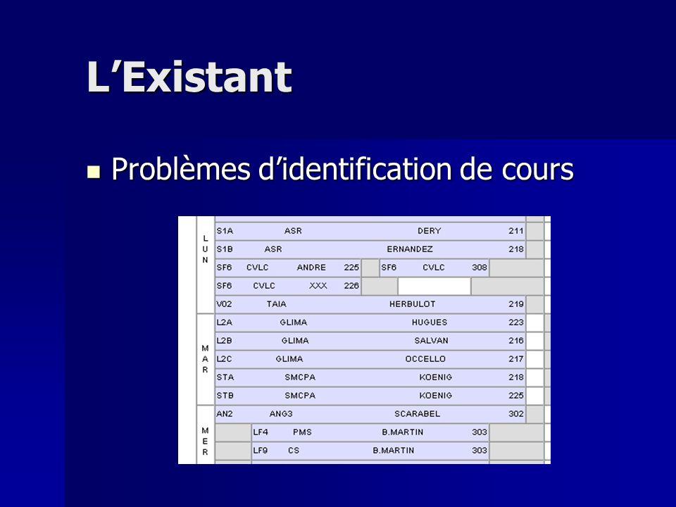 LExistant Problèmes didentification de cours Problèmes didentification de cours