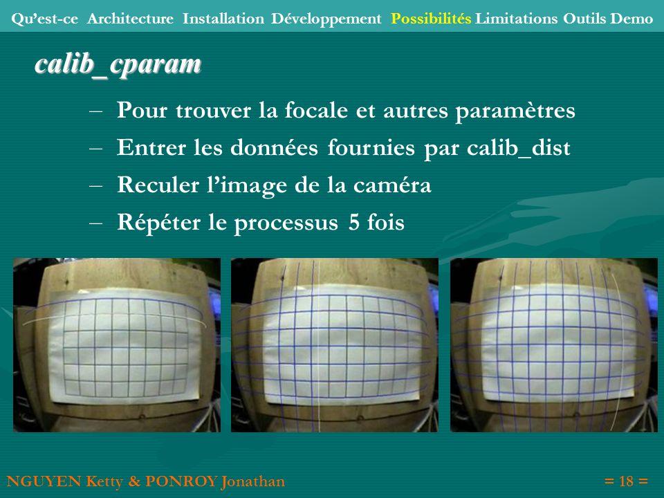 calib_cparam – Pour trouver la focale et autres paramètres – Entrer les données fournies par calib_dist – Reculer limage de la caméra – Répéter le pro