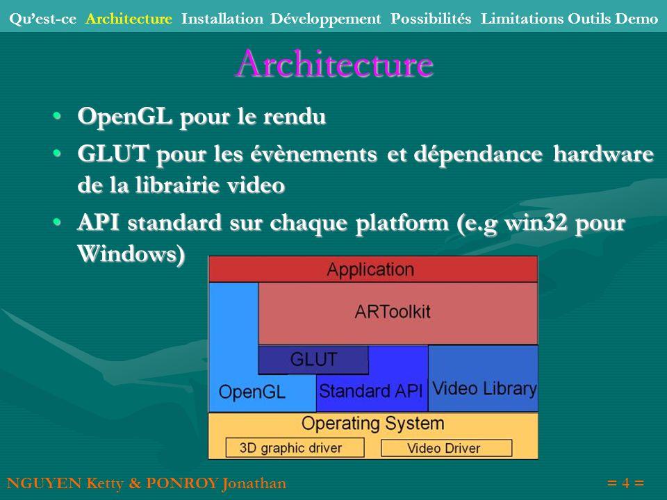 Structure Lutilisateur peut facilement remplacer un module par un autre Lutilisateur peut facilement remplacer un module par un autre Flux de données Quest-ce Architecture Installation Développement Possibilités Limitations Outils Demo NGUYEN Ketty & PONROY Jonathan= 5 =