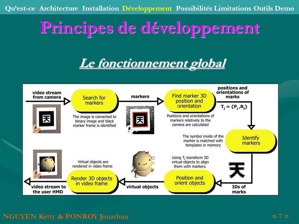 Le fonctionnement global Principes de développement NGUYEN Ketty & PONROY Jonathan= 7 = Quest-ce Architecture Installation Développement Possibilités