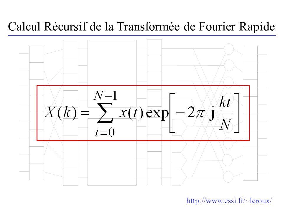 Calcul Récursif de la Transformée de Fourier Rapide http://www.essi.fr/~leroux/