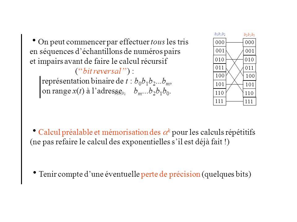 Calcul préalable et mémorisation des k pour les calculs répétitifs (ne pas refaire le calcul des exponentielles sil est déjà fait !) Tenir compte dune éventuelle perte de précision (quelques bits) On peut commencer par effectuer tous les tris en séquences déchantillons de numéros pairs et impairs avant de faire le calcul récursif (bit reversal ) : représentation binaire de t : b 0 b 1 b 2...b m, on range x(t) à ladresse b m...b 2 b 1 b 0.
