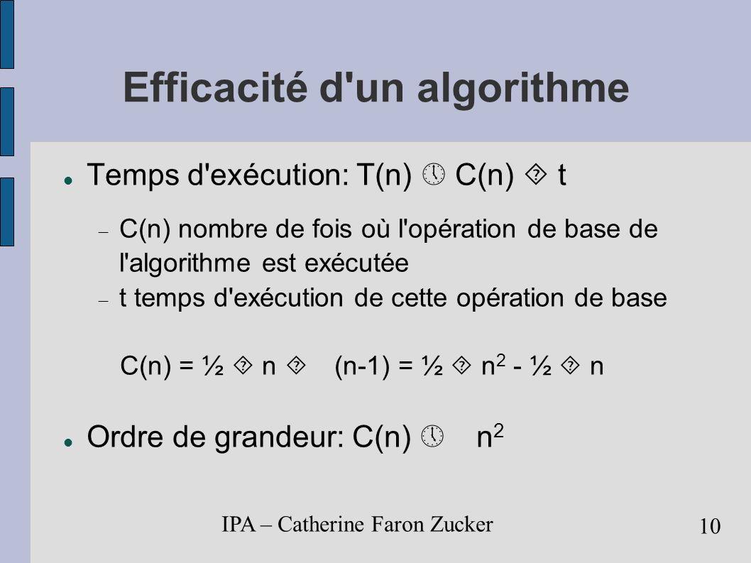 IPA – Catherine Faron Zucker 11 Efficacité d un algorithme Classes de complexité 1 log n n n log n n 2 n 3 2 n n.