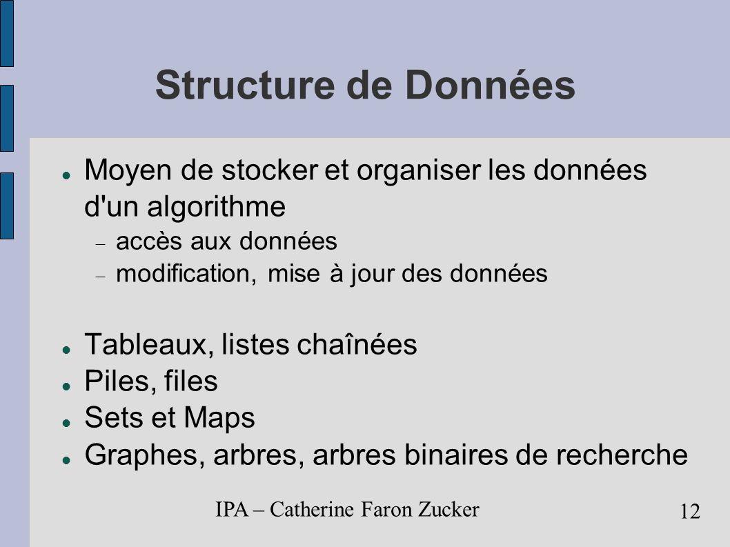 IPA – Catherine Faron Zucker 13 Conception d un algorithme Stratégie de résolution d un problème Approche itérative répéter jusqu à obtention du résultat souhaité Approche récursive diviser pour régner