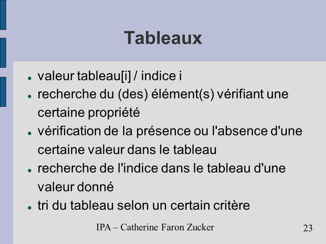 IPA – Catherine Faron Zucker 24 Matrices Tableau de tableaux : int [][] matrice = new int[10][15]; élément en ligne i et colonne j : matrice[i][j] Matrice carrée : int [][] matriceCarree = new int[7][7];