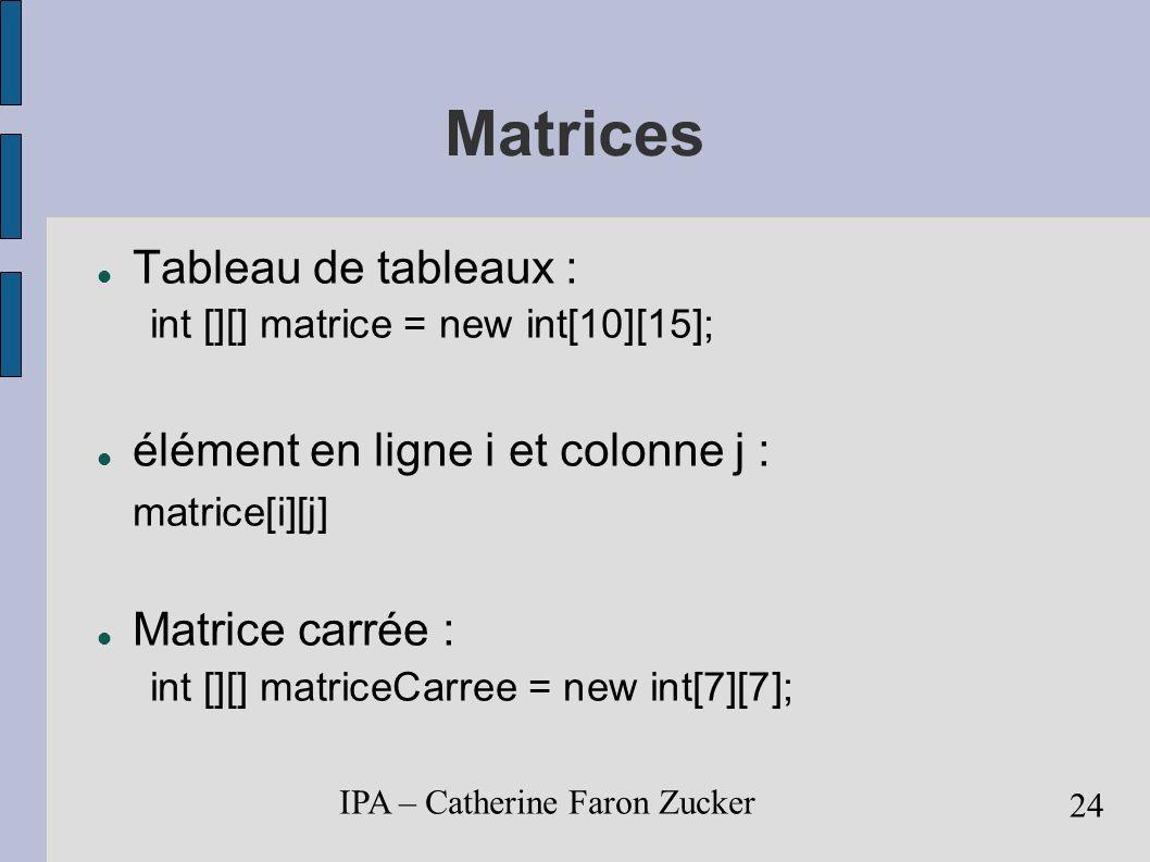 IPA – Catherine Faron Zucker 25 Listes suite ordonnée d éléments de taille variable ArrayList liste; liste = new ArrayList (); Ne peuvent contenir que des objets premier élément : liste.get(0) dernier élément : liste.get(liste.size()-1) i ième élément : liste.get(i-1)