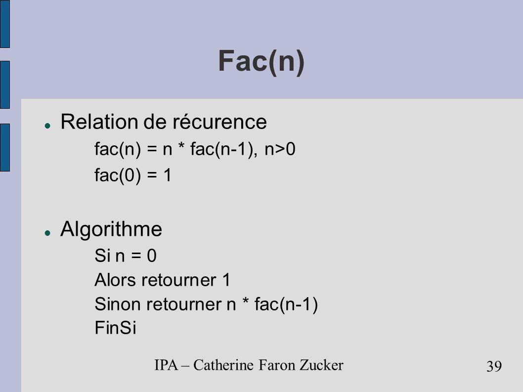 IPA – Catherine Faron Zucker 40 Fac(n) Complexité opération élémentaire : * nbre de fois où elle est effectuée fonction de n: M(n) relation de récurence: M(n) = 1 + M(n-1) pour n>0 et M(0) = 0 en développant, on a M(n) = M(n-i) – i pour tout i pour i=n, on obtient M(n) = M(O) + n = n cf.
