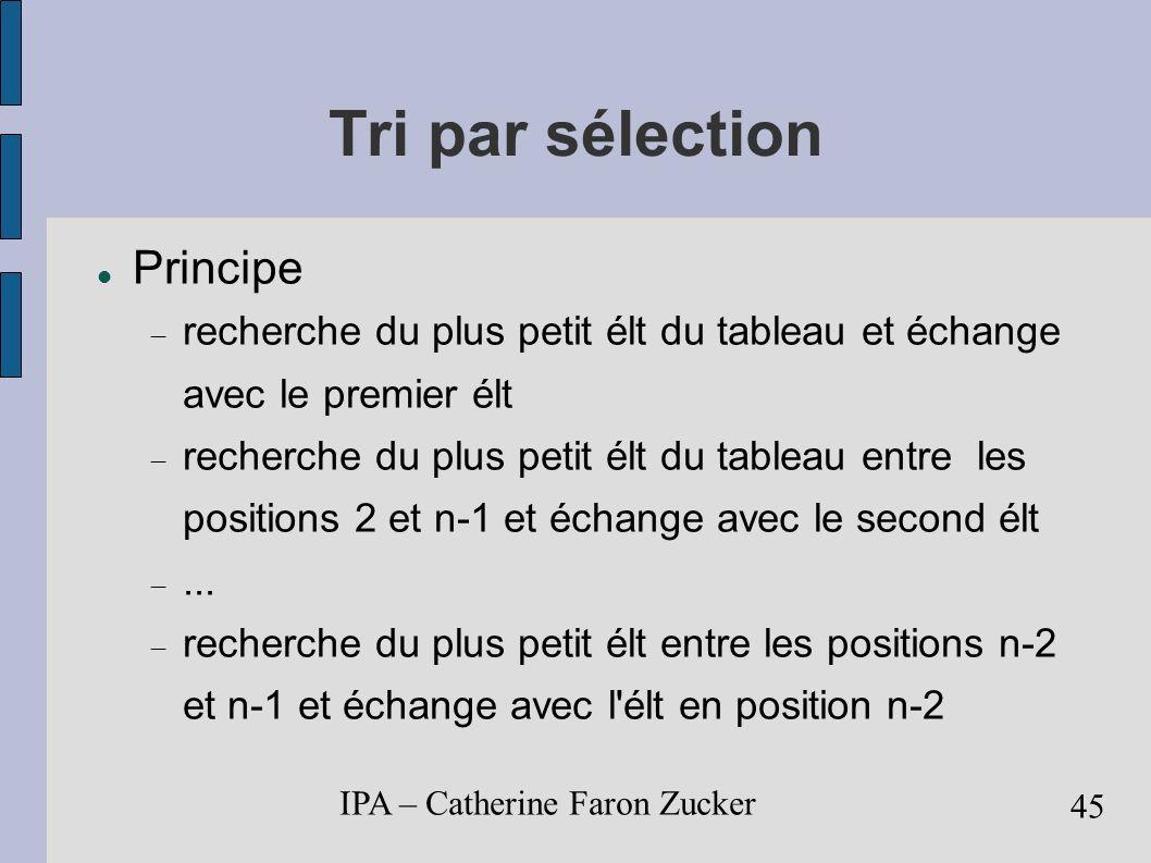IPA – Catherine Faron Zucker 46 Tri par sélection Algorithme itératif Pour i de 0 à n-2 Faire min <- i Pour j de i+1 à n-1 Faire Si tab[ j ] < tab[min] Alors min <- j FinSi FinPour Echanger tab[ i ] et tab[min] FinPour