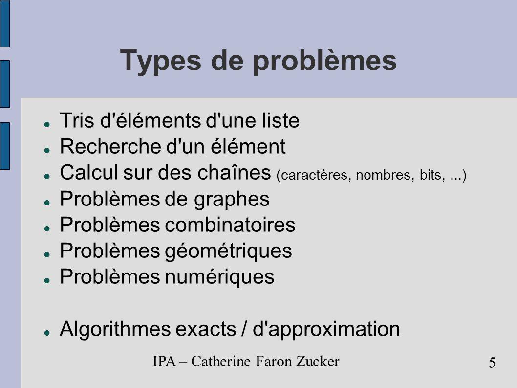 IPA – Catherine Faron Zucker 6 Algorithme et Programme Un algorithme est implémenté dans un langage de programmation Un même algorithme peut être implémenté dans différents langages (Java, C, Python, Caml,...) Pseudo-code