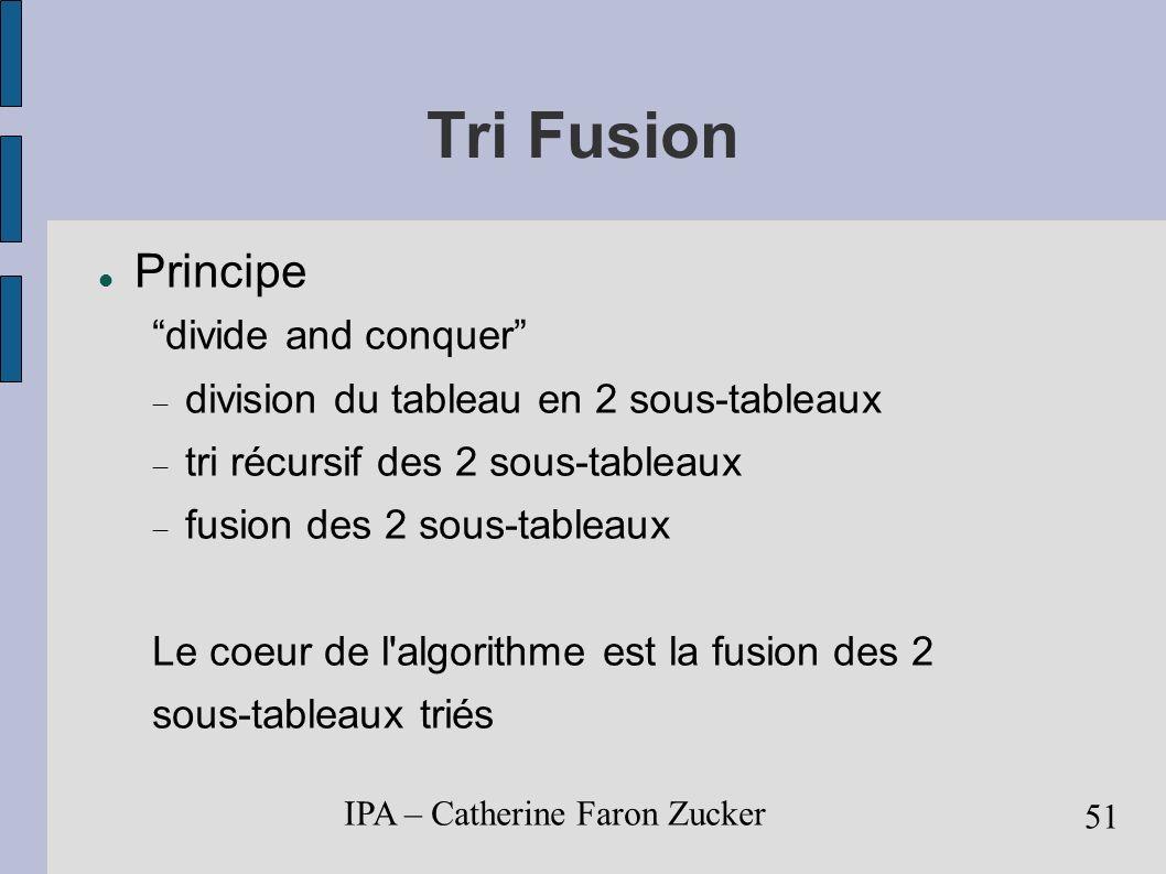 IPA – Catherine Faron Zucker 52 Tri fusion Algorithme TriFusion(tab[0..