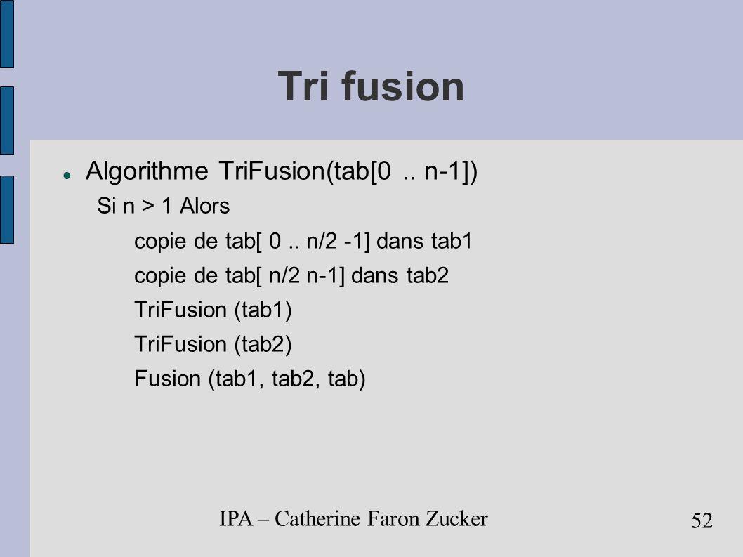 IPA – Catherine Faron Zucker 53 Quick Sort Principe divide and conquer partition du tableau en 2 sous-tableaux tel que l élt à l indice de partitionnement est bien placé tri récursif des 2 sous-tableaux Le coeur de l algorithme est la partition en 2 sous-tableaux