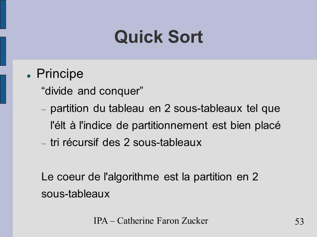 IPA – Catherine Faron Zucker 54 Quick Sort Algorithme QuickSort(tab[ g..