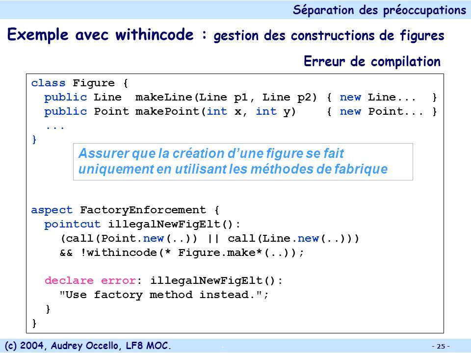 Séparation des préoccupations (c) 2004, Audrey Occello, LF8 MOC..