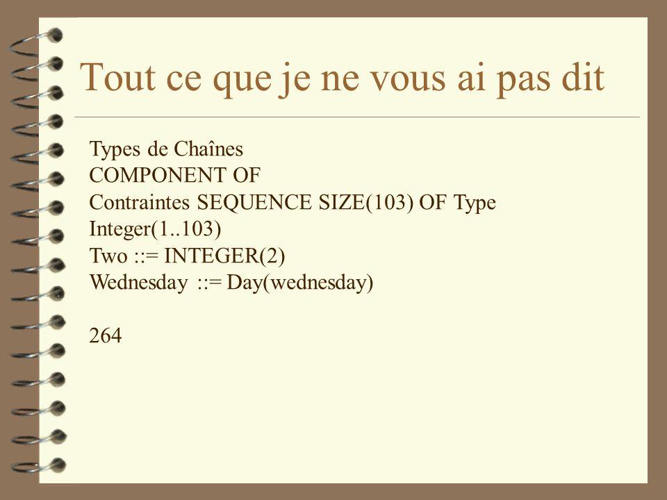 Tout ce que je ne vous ai pas dit Types de Chaînes COMPONENT OF Contraintes SEQUENCE SIZE(103) OF Type Integer(1..103) Two ::= INTEGER(2) Wednesday ::