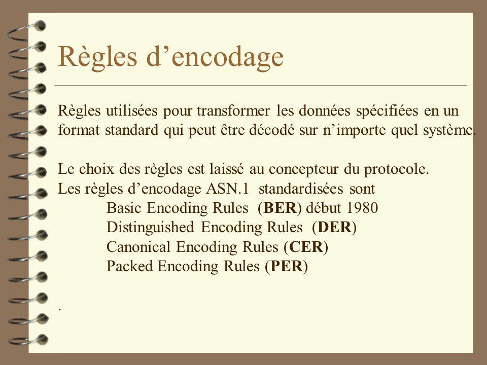 Des références Un glossaire hyper pratique : http://www.oss.com/asn1/glossary.html#A Des référencs de livres : http://www.oss.com/asn1/booksintro.html Des publications : http://www.oss.com/asn1/publications.html Accès aux normes : http://asn1.elibel.tm.fr/en/standards/index.htm#x690