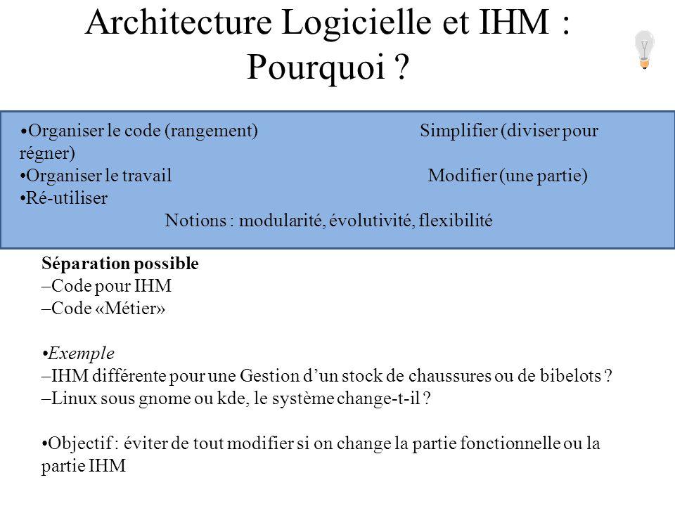 Organiser le code (rangement) Simplifier (diviser pour régner) Organiser le travail Modifier (une partie) Ré-utiliser Notions : modularité, évolutivit