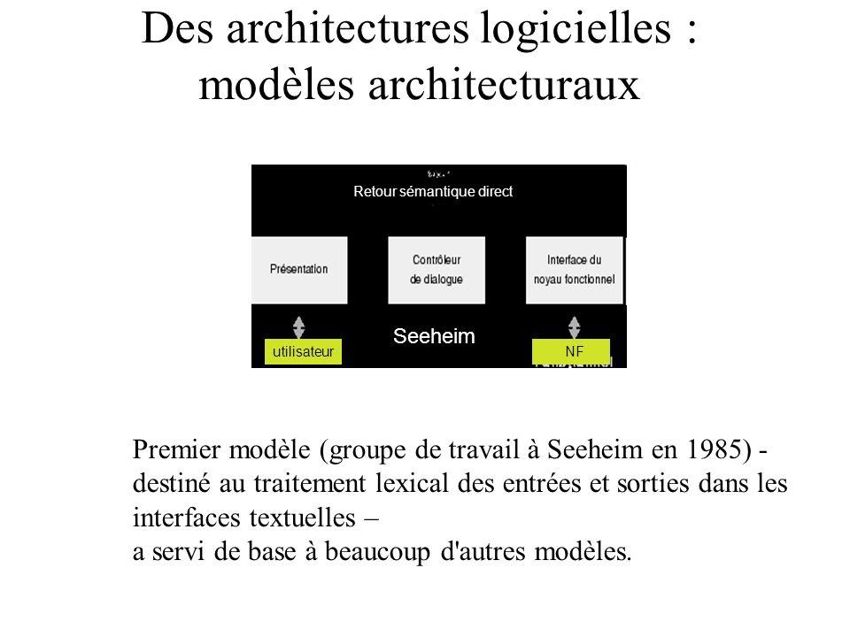 Des architectures logicielles : modèles architecturaux Seeheim Premier modèle (groupe de travail à Seeheim en 1985) - destiné au traitement lexical de