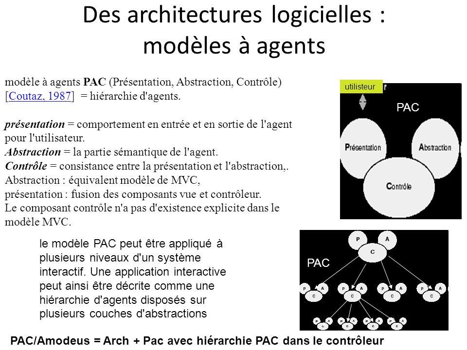 Des architectures logicielles : modèles à agents PAC utilisteur modèle à agents PAC (Présentation, Abstraction, Contrôle) [Coutaz, 1987] = hiérarchie