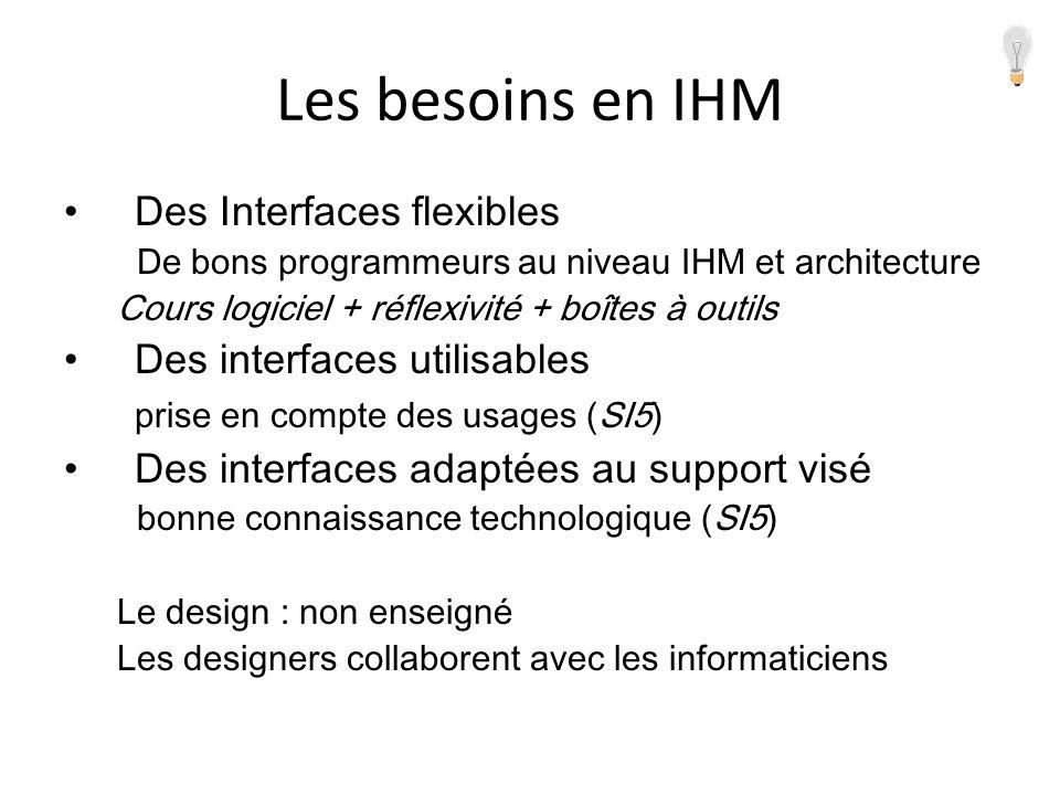 Les besoins en IHM Des Interfaces flexibles De bons programmeurs au niveau IHM et architecture Cours logiciel + réflexivité + boîtes à outils Des inte