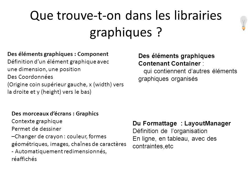 Des éléments graphiques : Component Définition dun élément graphique avec une dimension, une position Des Coordonnées (Origine coin supérieur gauche,
