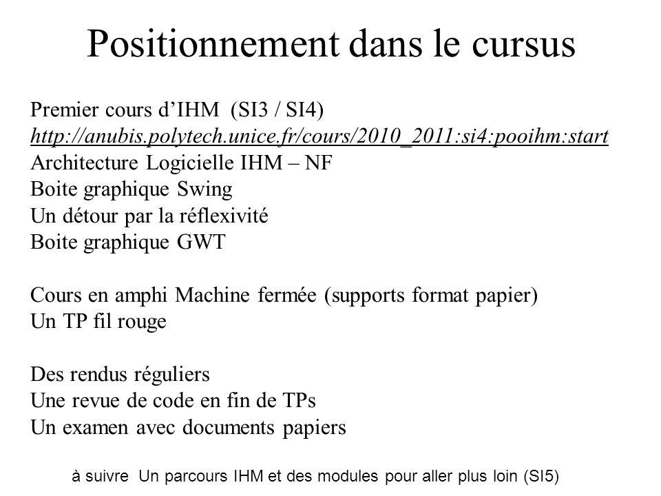 Des architectures logicielles http://tel.archives-ouvertes.fr/docs/00/04/82/79/HTML/2_2modelesinterface_referen.html Tous les modèles partent du principe : un système interactif comporte une partie interface et une partie application pure Cette dernière est souvent appelée noyau fonctionnel.
