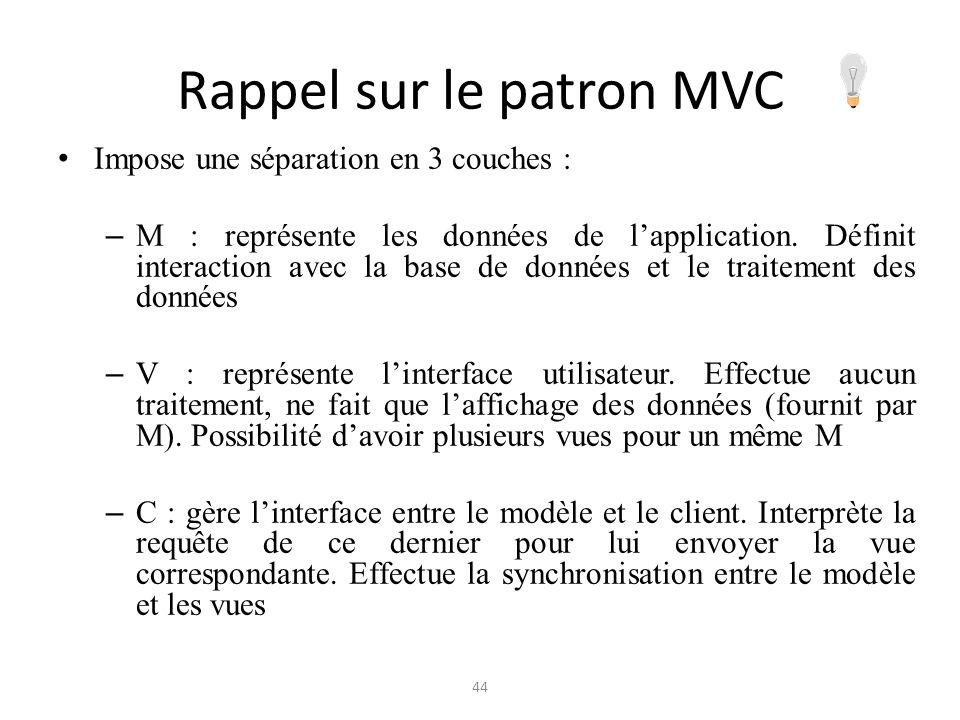 Rappel sur le patron MVC Impose une séparation en 3 couches : – M : représente les données de lapplication. Définit interaction avec la base de donnée