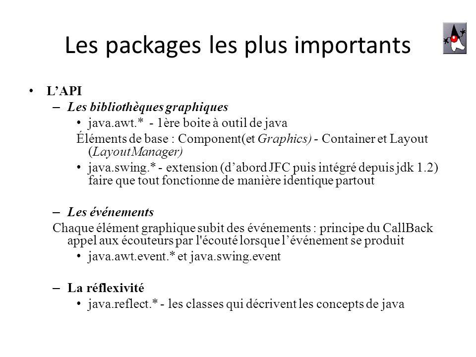 Les packages les plus importants LAPI – Les bibliothèques graphiques java.awt.* - 1ère boite à outil de java Éléments de base : Component(et Graphics)