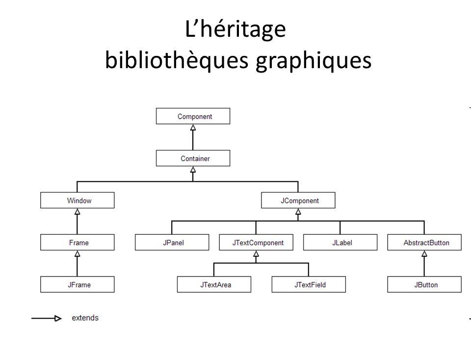 Lhéritage bibliothèques graphiques