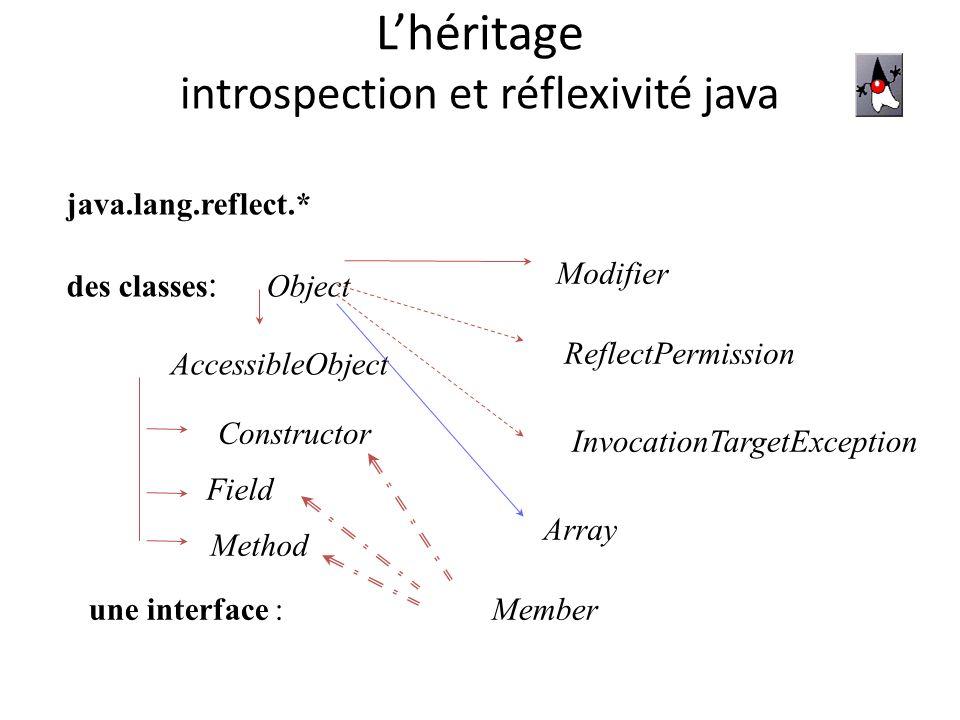Besoin dévénements Le pattern Observer décrit – comment établir les relations entre les objets dépendants.