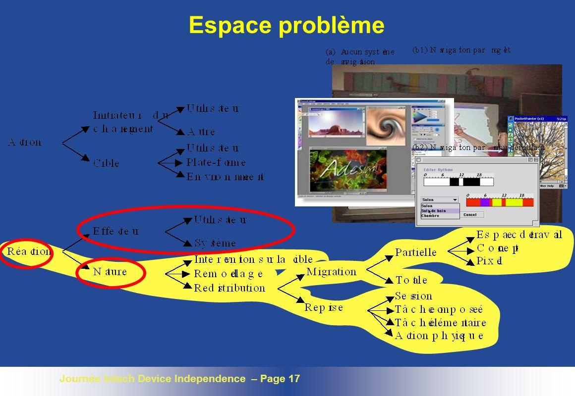 Journée Intech Device Independence – Page 17 Espace problème