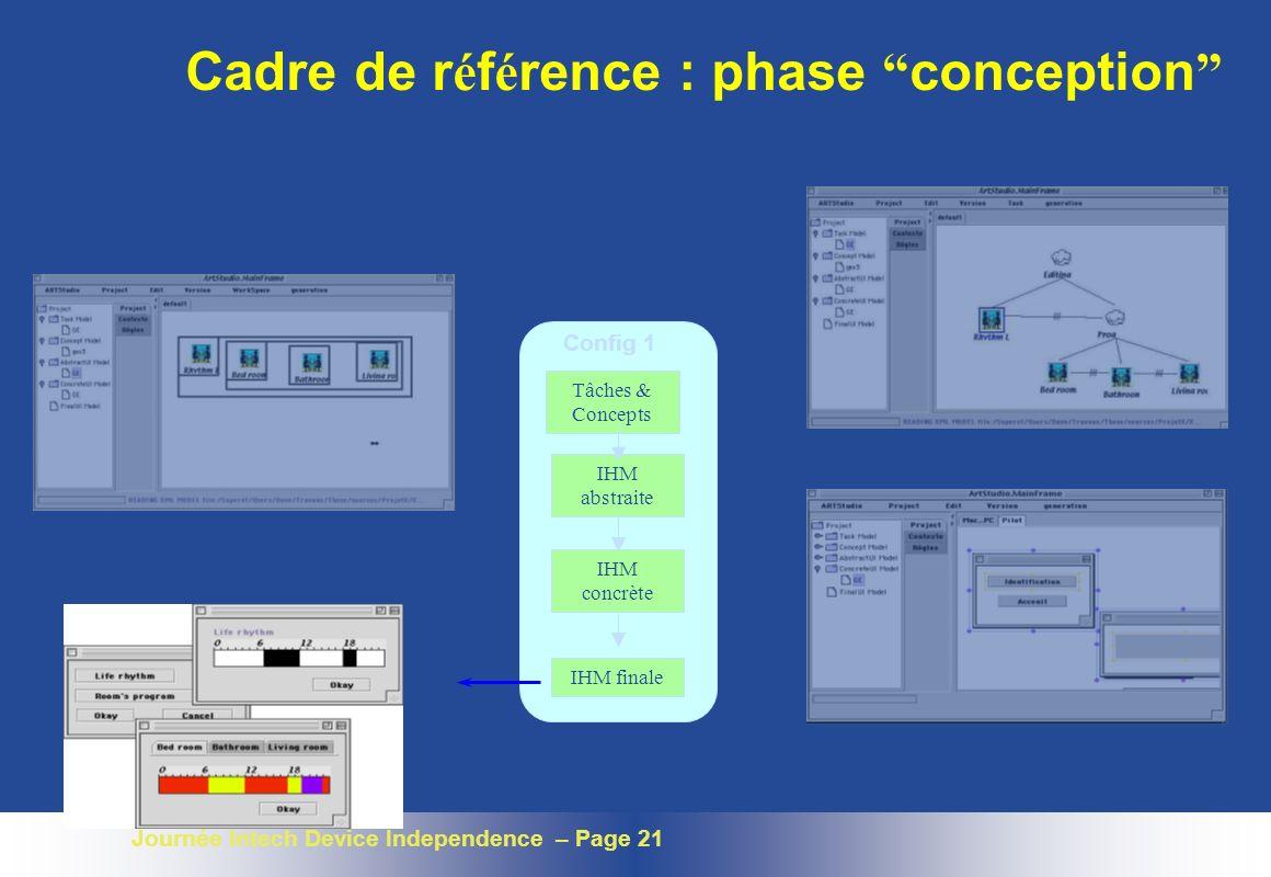 Journée Intech Device Independence – Page 21 Tâches & Concepts IHM abstraite IHM concrète IHM finale Config 1 Cadre de r é f é rence : phase conceptio