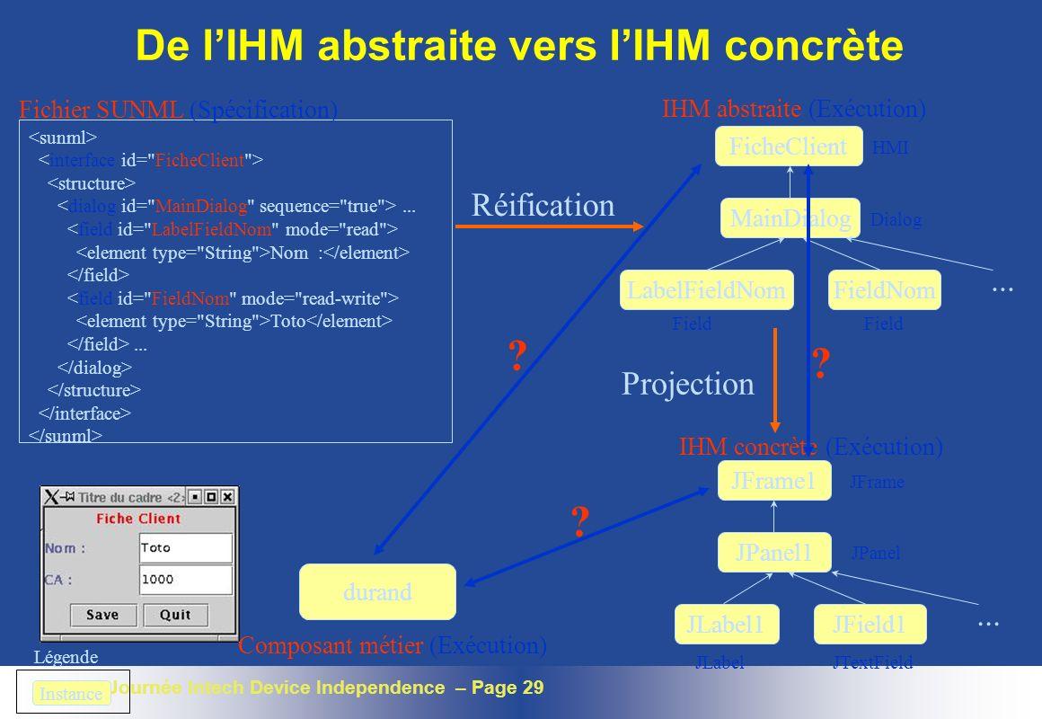 Journée Intech Device Independence – Page 29 De lIHM abstraite vers lIHM concrète JFrame1 JPanel1 JLabel1JField1... IHM concrète (Exécution) Projectio