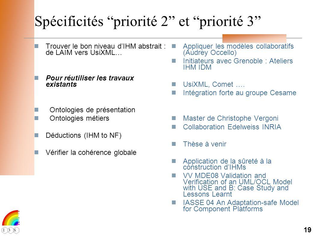 19 Spécificités priorité 2 et priorité 3 Trouver le bon niveau dIHM abstrait : de LAIM vers UsiXML… Pour réutiliser les travaux existants Ontologies de présentation Ontologies métiers Déductions (IHM to NF) Vérifier la cohérence globale Appliquer les modèles collaboratifs (Audrey Occello) Initiateurs avec Grenoble : Ateliers IHM IDM UsiXML, Comet ….
