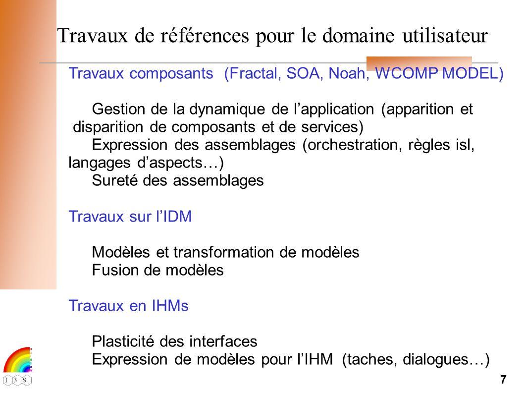7 Travaux de références pour le domaine utilisateur Travaux composants (Fractal, SOA, Noah, WCOMP MODEL) Gestion de la dynamique de lapplication (apparition et disparition de composants et de services) Expression des assemblages (orchestration, règles isl, langages daspects…) Sureté des assemblages Travaux sur lIDM Modèles et transformation de modèles Fusion de modèles Travaux en IHMs Plasticité des interfaces Expression de modèles pour lIHM (taches, dialogues…)