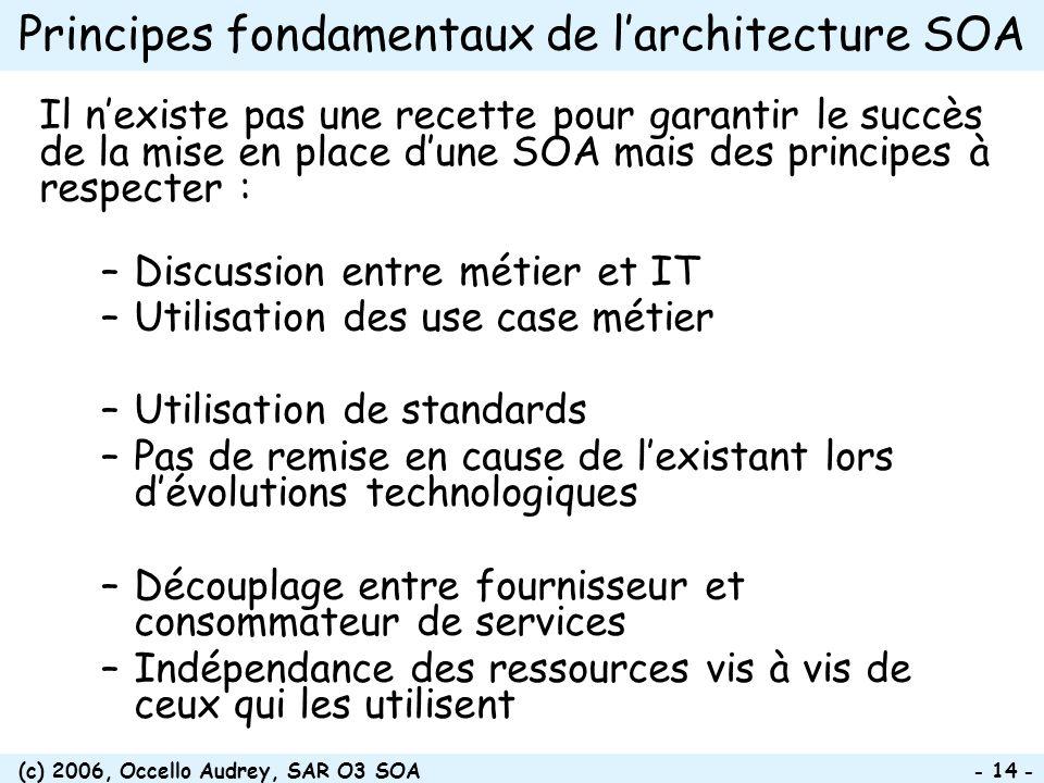 (c) 2006, Occello Audrey, SAR O3 SOA - 14 - Principes fondamentaux de larchitecture SOA Il nexiste pas une recette pour garantir le succès de la mise