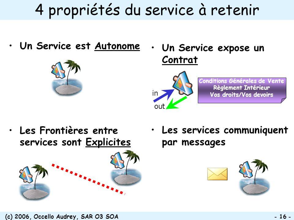 (c) 2006, Occello Audrey, SAR O3 SOA - 16 - Un Service expose un Contrat Les services communiquent par messages Conditions Générales de Vente Règlemen