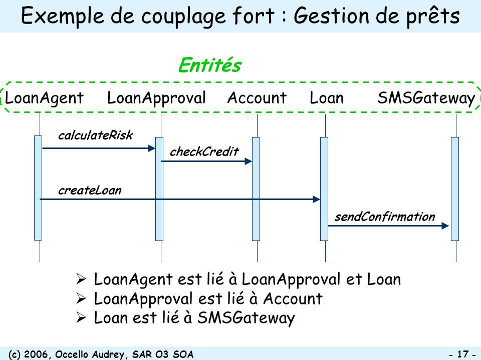 (c) 2006, Occello Audrey, SAR O3 SOA - 17 - Exemple de couplage fort : Gestion de prêts LoanAgent calculateRisk LoanAccount createLoan checkCredit Loa