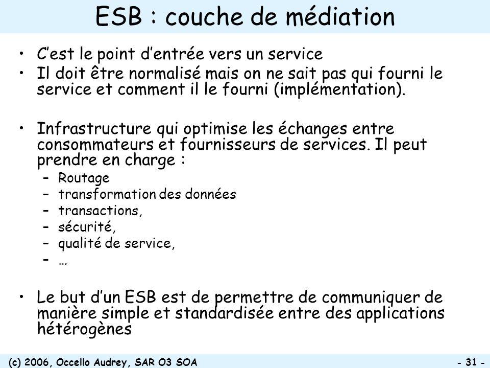 (c) 2006, Occello Audrey, SAR O3 SOA - 31 - ESB : couche de médiation Cest le point dentrée vers un service Il doit être normalisé mais on ne sait pas