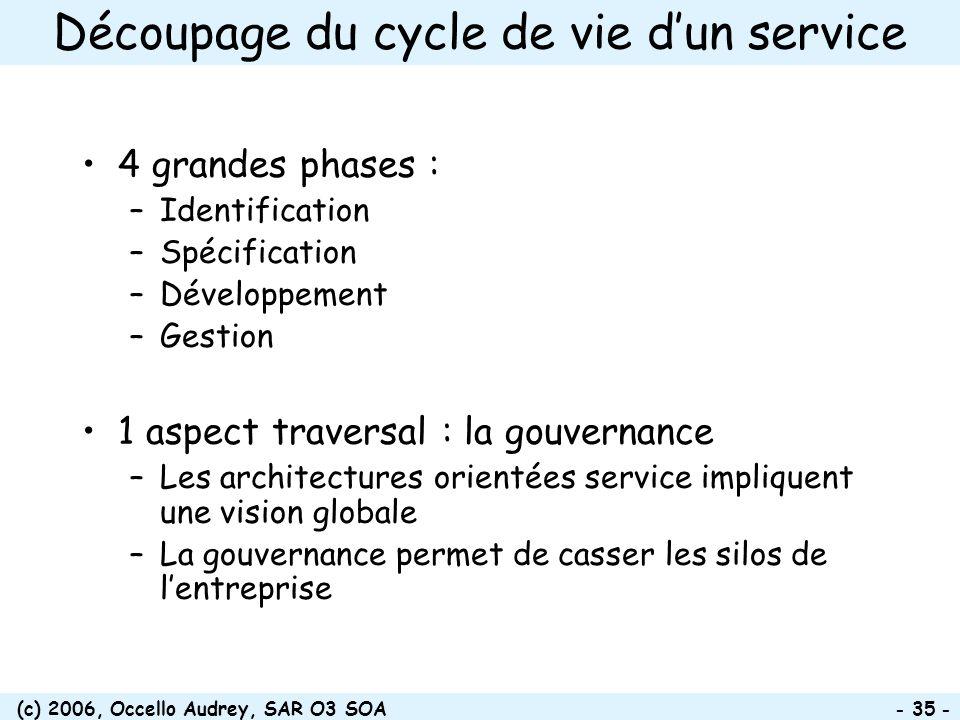 (c) 2006, Occello Audrey, SAR O3 SOA - 35 - Découpage du cycle de vie dun service 4 grandes phases : –Identification –Spécification –Développement –Ge