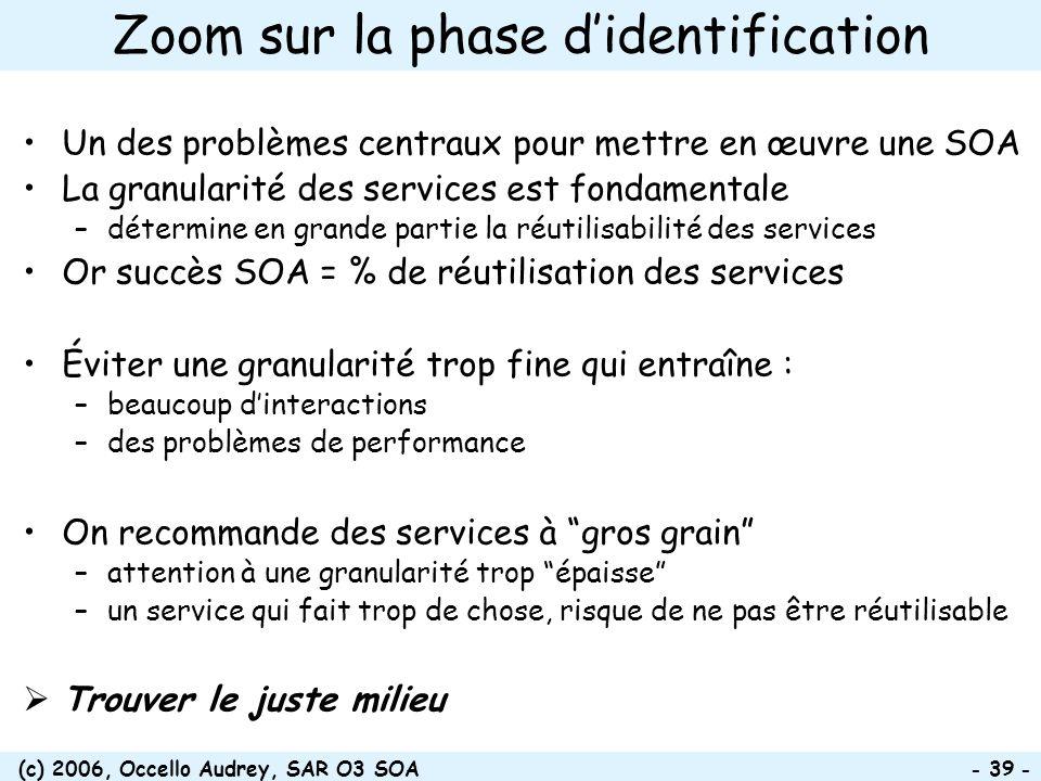 (c) 2006, Occello Audrey, SAR O3 SOA - 39 - Zoom sur la phase didentification Un des problèmes centraux pour mettre en œuvre une SOA La granularité de