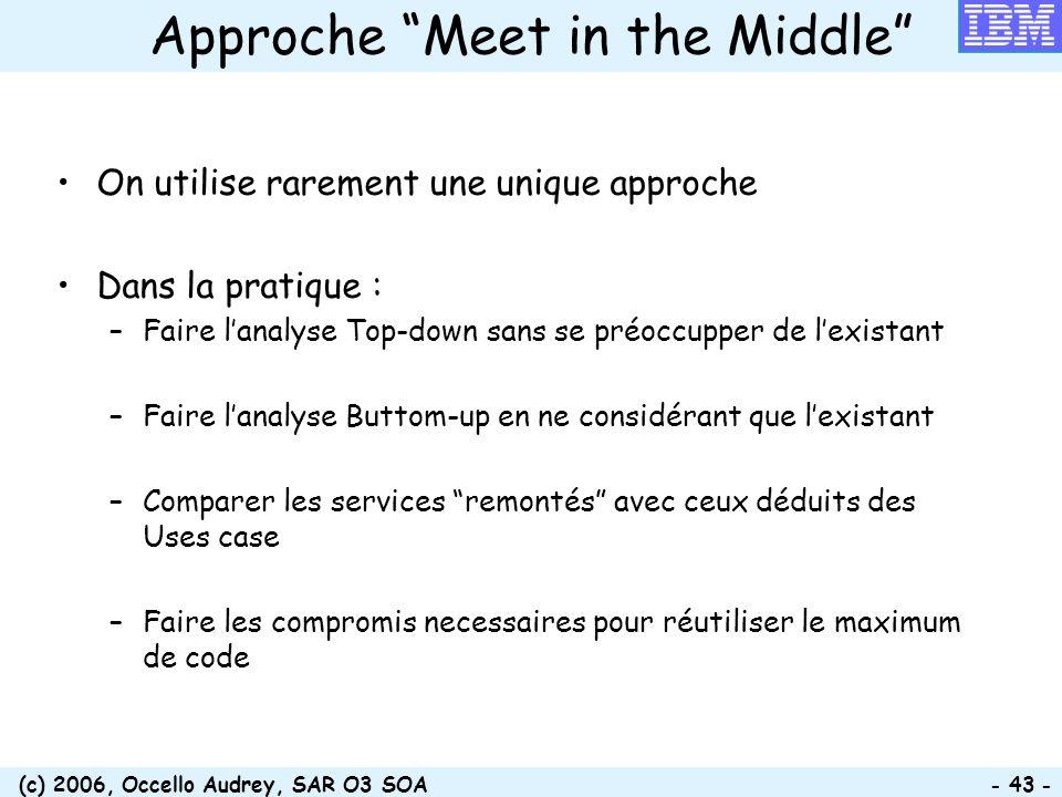 (c) 2006, Occello Audrey, SAR O3 SOA - 43 - Approche Meet in the Middle On utilise rarement une unique approche Dans la pratique : –Faire lanalyse Top