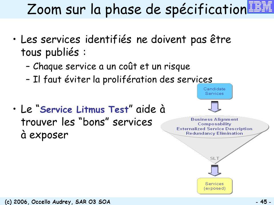 (c) 2006, Occello Audrey, SAR O3 SOA - 45 - Les services identifiés ne doivent pas être tous publiés : –Chaque service a un coût et un risque –Il faut