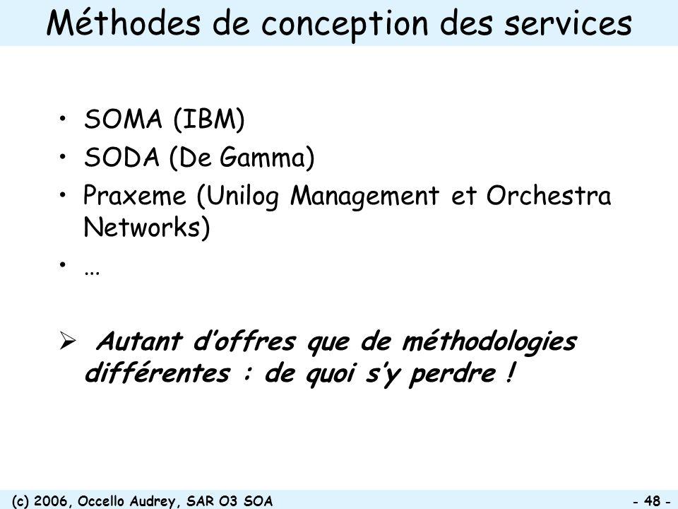 (c) 2006, Occello Audrey, SAR O3 SOA - 48 - Méthodes de conception des services SOMA (IBM) SODA (De Gamma) Praxeme (Unilog Management et Orchestra Net
