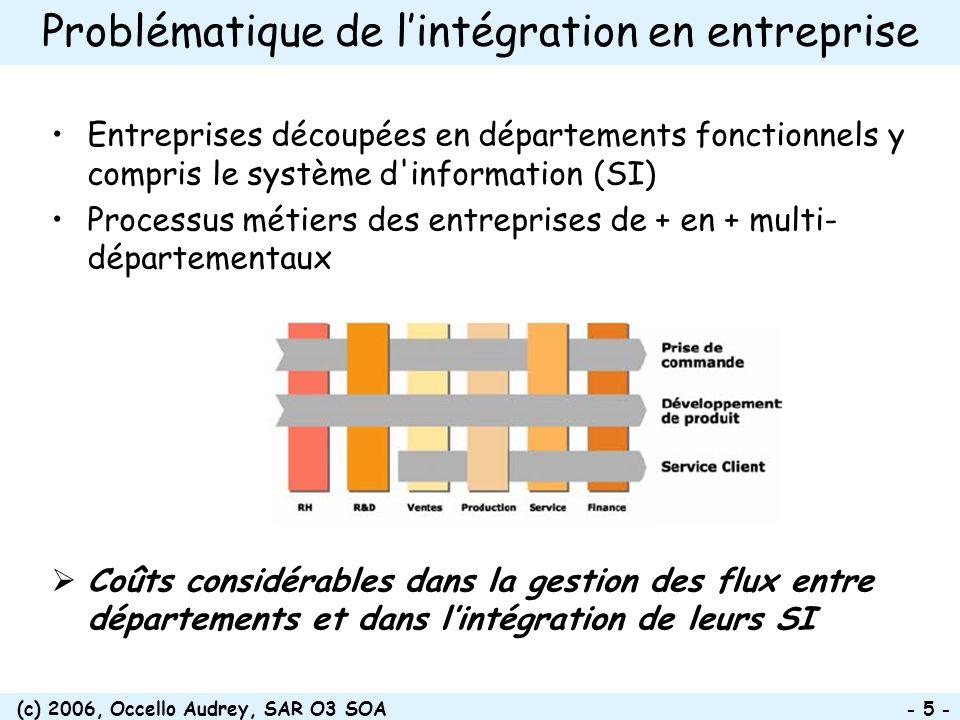 (c) 2006, Occello Audrey, SAR O3 SOA - 5 - Problématique de lintégration en entreprise Entreprises découpées en départements fonctionnels y compris le