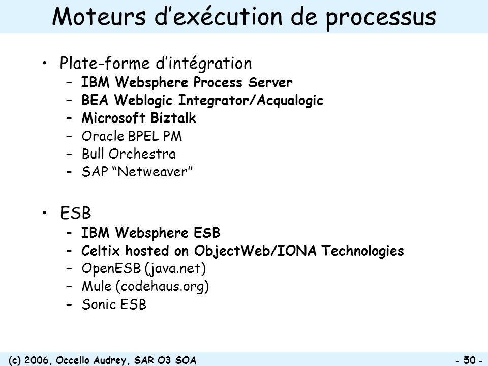 (c) 2006, Occello Audrey, SAR O3 SOA - 50 - Moteurs dexécution de processus Plate-forme dintégration –IBM Websphere Process Server –BEA Weblogic Integ