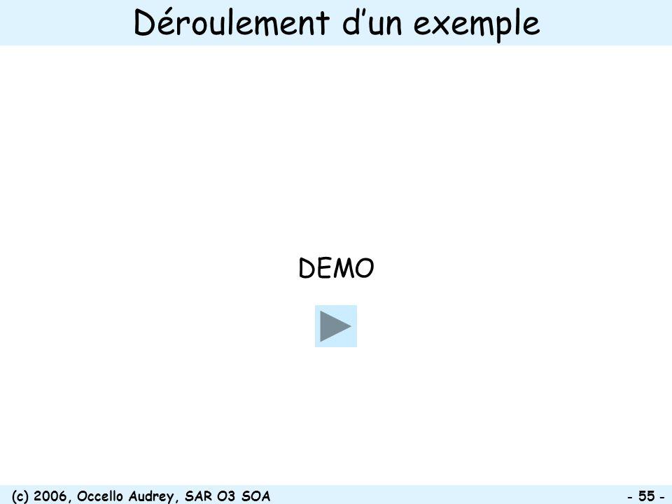 (c) 2006, Occello Audrey, SAR O3 SOA - 55 - Déroulement dun exemple DEMO