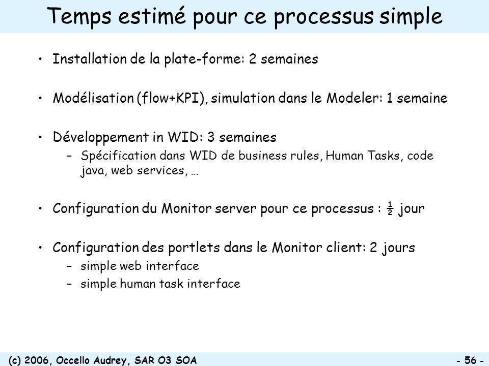 (c) 2006, Occello Audrey, SAR O3 SOA - 56 - Temps estimé pour ce processus simple Installation de la plate-forme: 2 semaines Modélisation (flow+KPI),