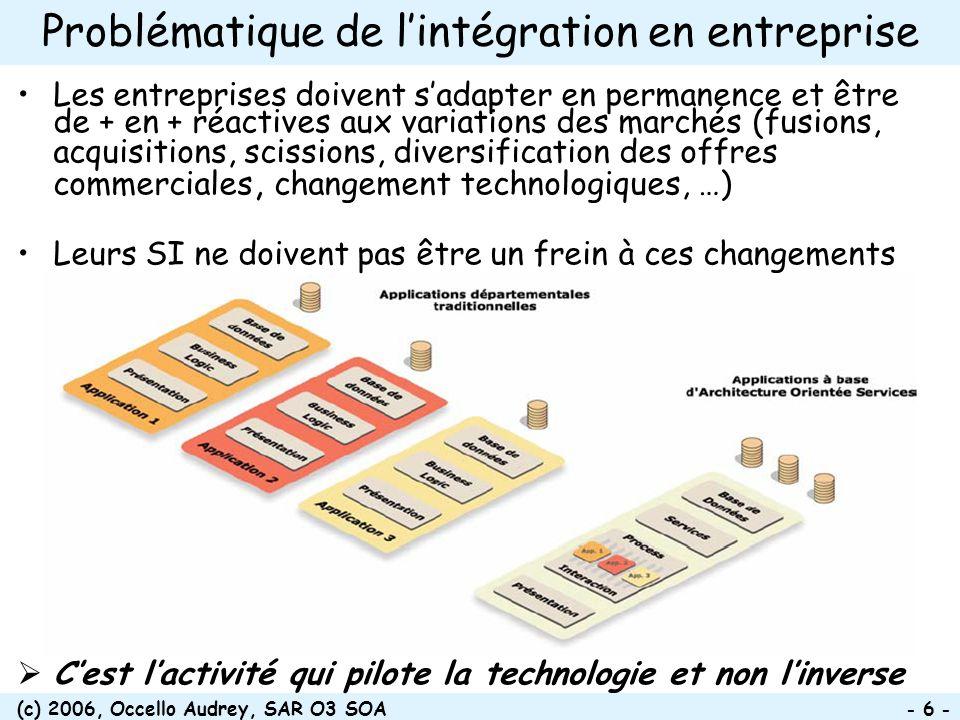 (c) 2006, Occello Audrey, SAR O3 SOA - 6 - Problématique de lintégration en entreprise Les entreprises doivent sadapter en permanence et être de + en