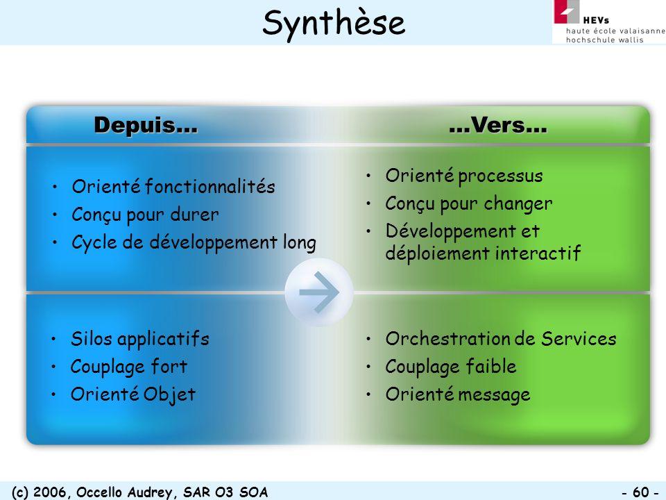(c) 2006, Occello Audrey, SAR O3 SOA - 60 - Synthèse Orienté fonctionnalités Conçu pour durer Cycle de développement long Depuis……Vers… Orienté proces